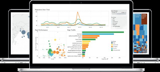 Bilytica- BI Services Data Warehouse Data Analytics Big Data Machine Learning Company solutions